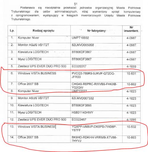 Zarządzenie nr 276/2014